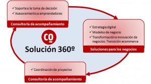 Solución completa de consultoria 360