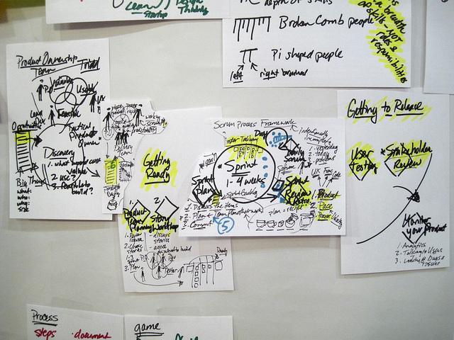 Lean Startup y Scrum